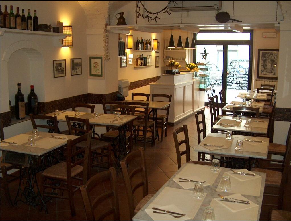 Ristoranti veg ristoranti e locali con cucina - Trattoria bagno a ripoli ...